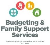 Budgeting FS